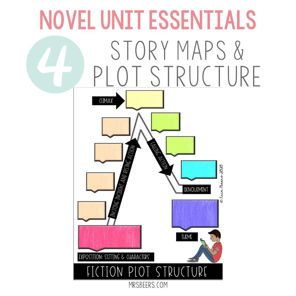 novel study plot structure activities